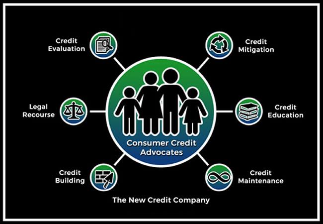 New CreditI mage